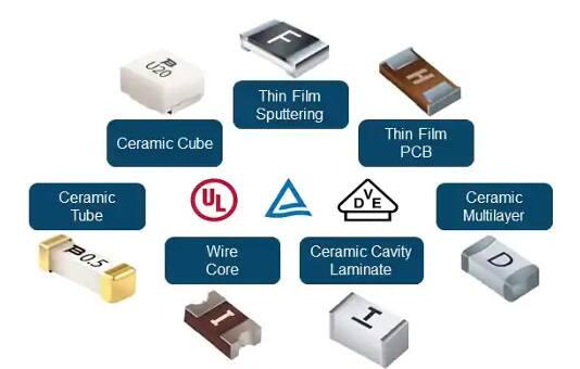 使用SMD保险丝简化布局,减小产品尺寸,增强坚固性