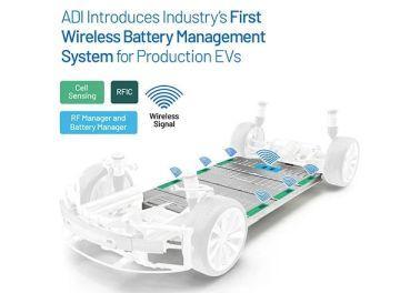 电力电子行业2020年最成功的电动汽车技术公告