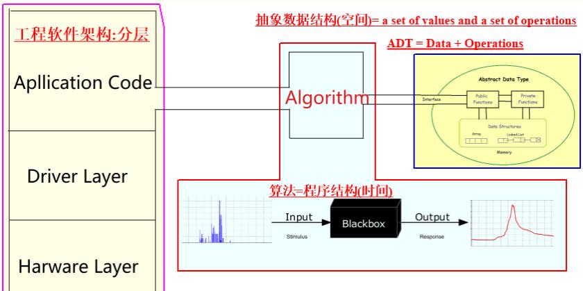 測溫儀P5 測溫儀軟件詳解