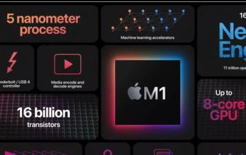 苹果M1芯片的继任者曝光