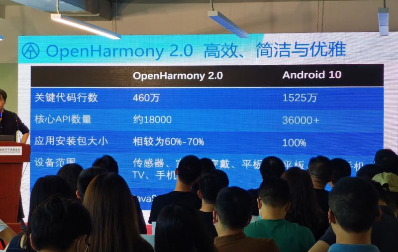 OpenHarmony2.0Canary上線生態建設同步發力