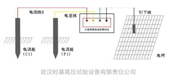 大地网测量仪的操作方法详解