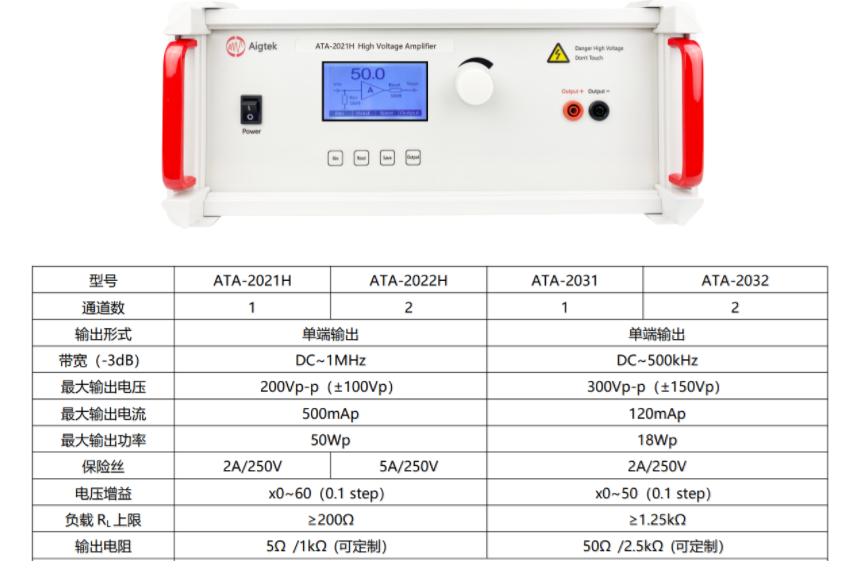 Aigtek功率放大器在超声导波无损检测中的应用