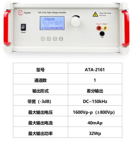 高压放大器基于干涉仪的设计与优化应用的介绍
