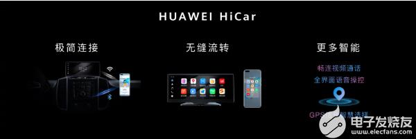 华为智选车载智慧屏即将上市,搭载鸿蒙系统,已合作150多款车