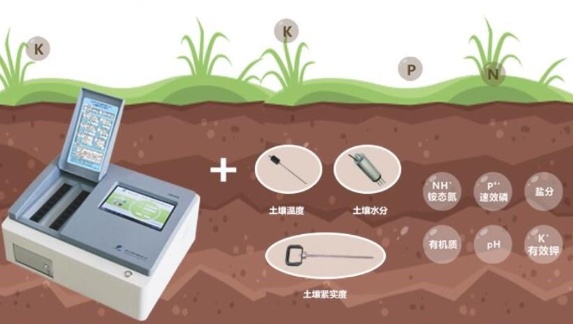 什么是测土配方施肥技术,它是如何做到精准测土的