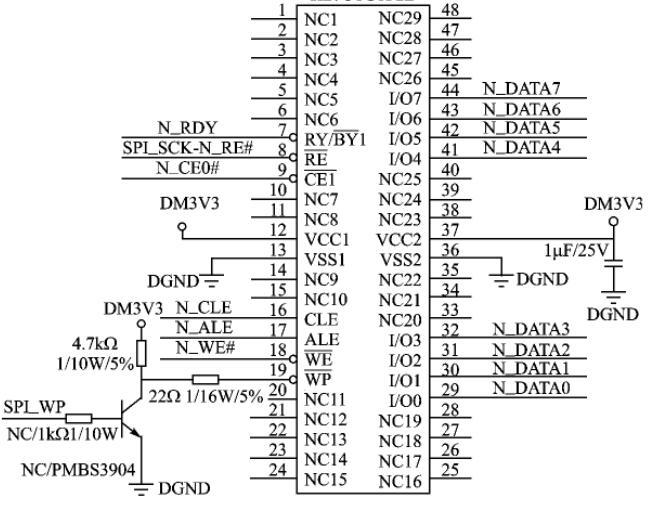 NAND Flash 的存储结构以及NAND F...
