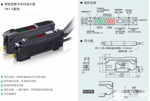 光纖傳感器的應用前景,它將有著廣泛的應用