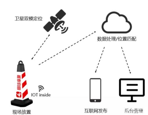 高德发布国内首个智慧交通物联网平台支持交警联动地图一键封路