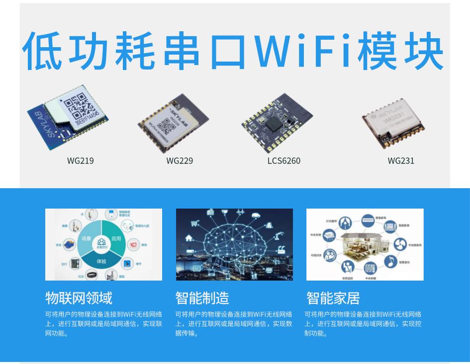 关于串口WiFi模块在POS机中应用的详细分析