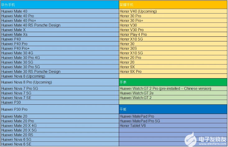 荣耀V40系列放料:高配麒麟9000,将搭载鸿蒙2.0