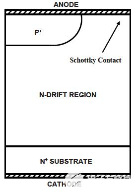 JBS or MPS:两种结构相似和设计方法完全...