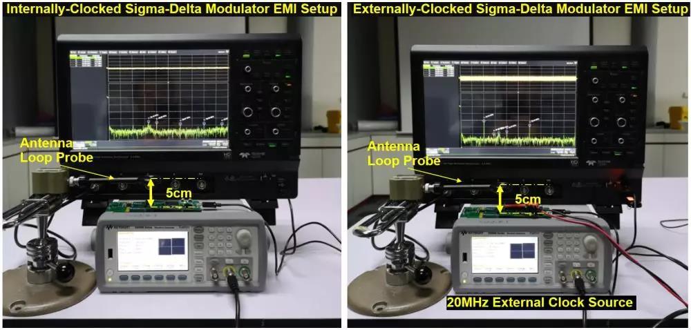 對輸出數據信號完整性和時鐘信號電磁干擾的比較