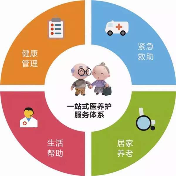 人员定位解决方案,智能化的养老院定位管理
