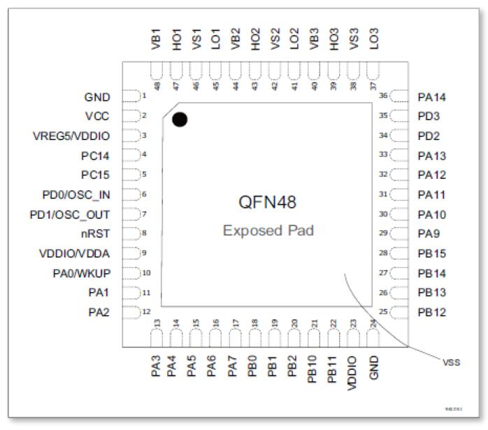 关于电机控制专用国产32位单片机MM32SPIN360C