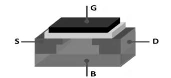 实用MOSFET的类别、选型及应用指南的介绍