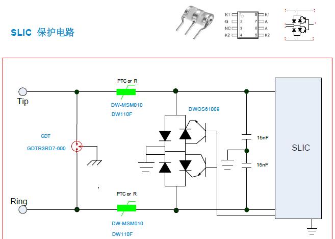 關于SLIC芯片進行浪涌靜電防護的必要性