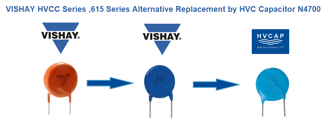 HVC Capacitor和Vishay HVCC系列高压陶瓷电容的各方面对比