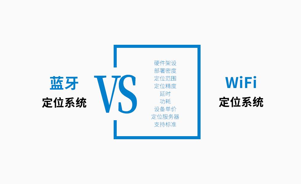 关于蓝牙定位方案和WiFi定位方案的对比分析