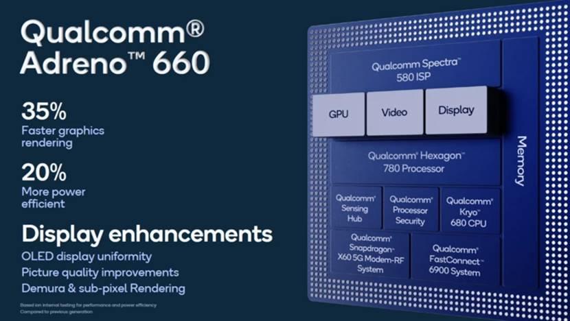 骁龙888有助于实现SoC整体的性能提升和功耗降低