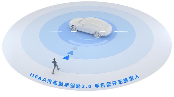 IIFAA汽车数字钥匙2.0版本发布,它有哪些新功能
