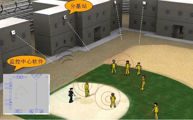 关于智能化监狱室内人员定位管理系统的介绍