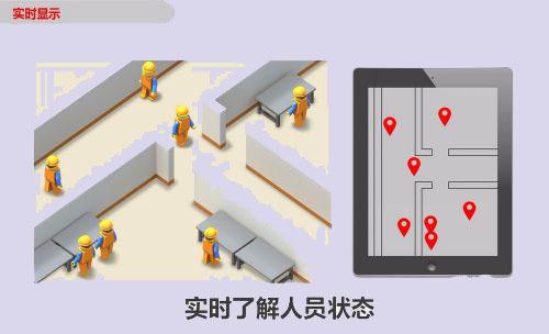 关于化工厂人员定位中的智能访客管理系统