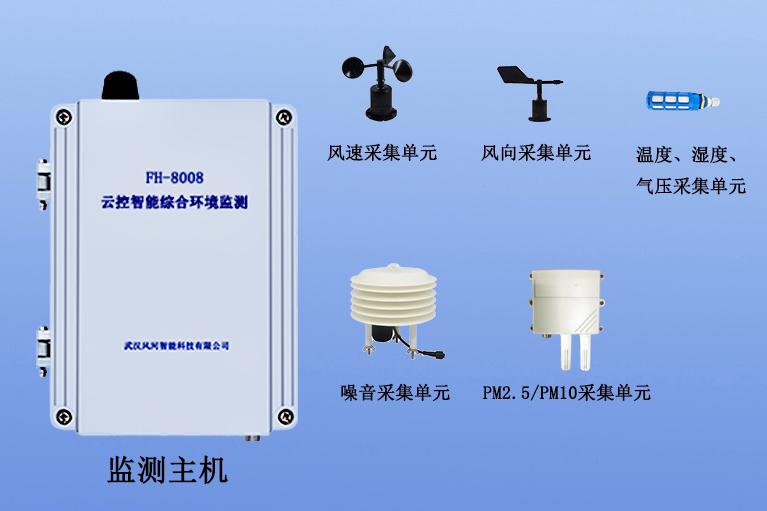 云控智能综合环境监测装置的特点是什么