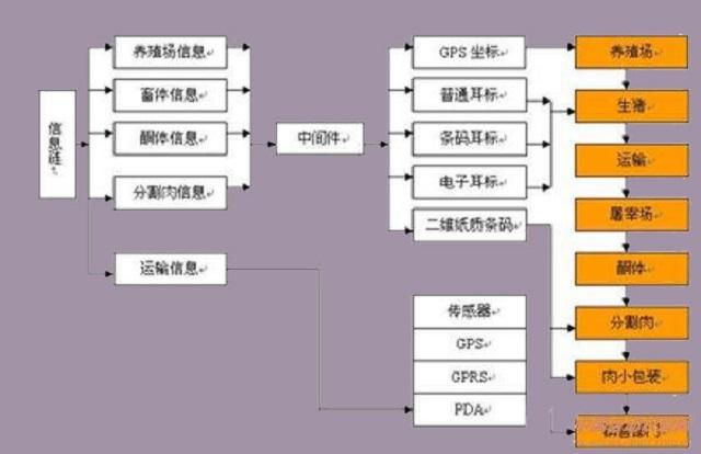 RFID固定资产管理系统是什么,它的优点有哪些