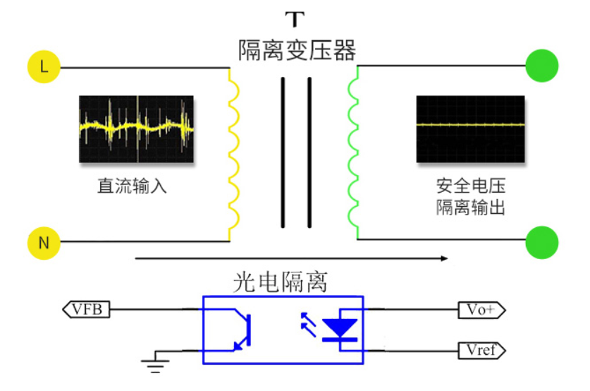 电源转换装置是什么以及电源模块的特点与应用