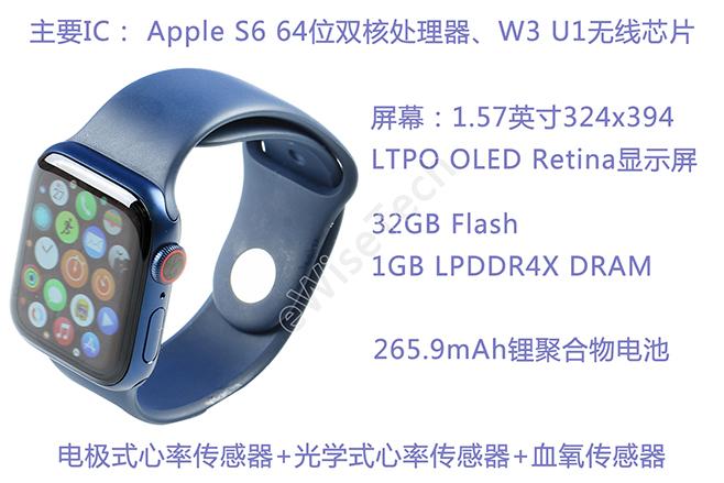apple watchs6值得买吗?拆解评测发现新增传感器 外观变动不大