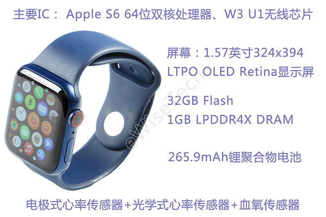 apple watchs6值得買嗎?拆解評測發現新增傳感器 外觀變動不大