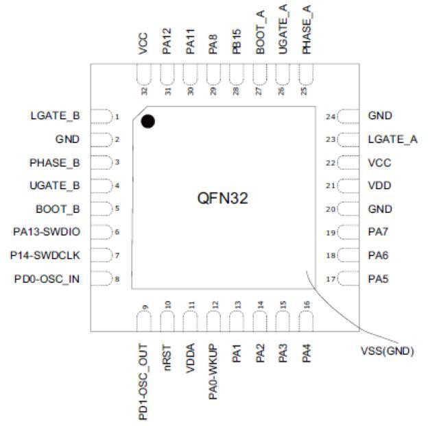 电动工具应用32位MCU系列MM32SPIN16...