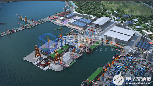 智慧港口码头三维可视化大屏管理系统的介绍