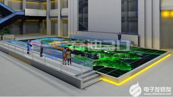 3D虚拟数字电子沙盘在城市H5三维在线展示中的应用