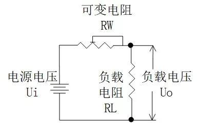 引起电源模块发热的4个主要原因分别是什么