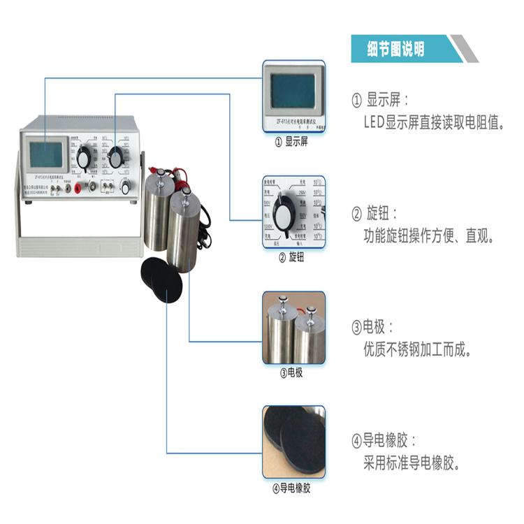 点对点电阻率测试仪的工作原理是怎样的