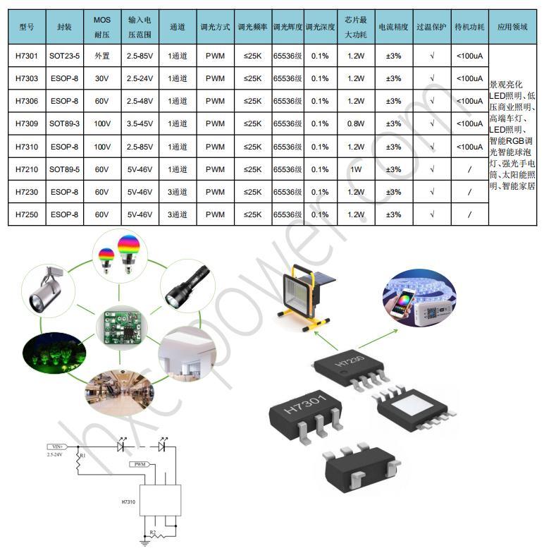 智能调光H7310参数特性与原理图 24V RGB共阳LED灯带恒流IC