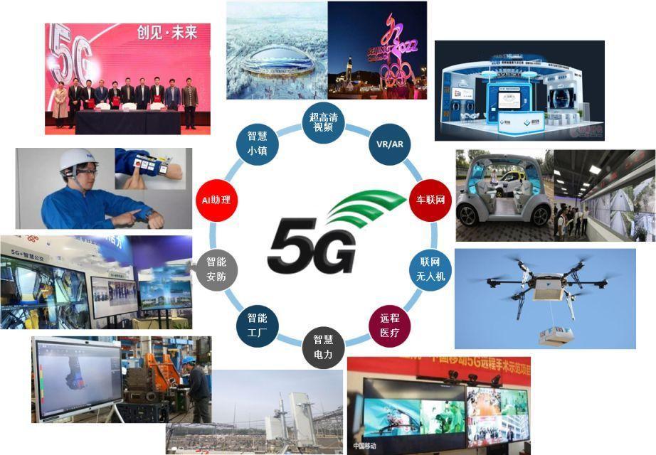 5G通讯行业的未来发展趋势将会是怎样的