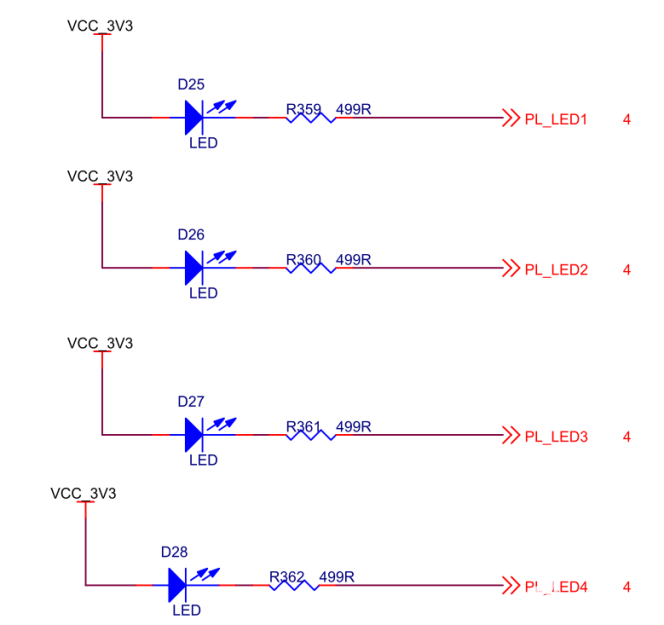 【ZYNQ Ultrascale+ MPSOC FPGA教程】第四章PL的LED实验