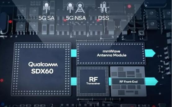 高通5G基带骁龙X60助力打造真正的5G手机全球通