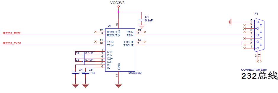 【ZYNQ Ultrascale+ MPSOC FPGA教程】第十一章RS232實驗