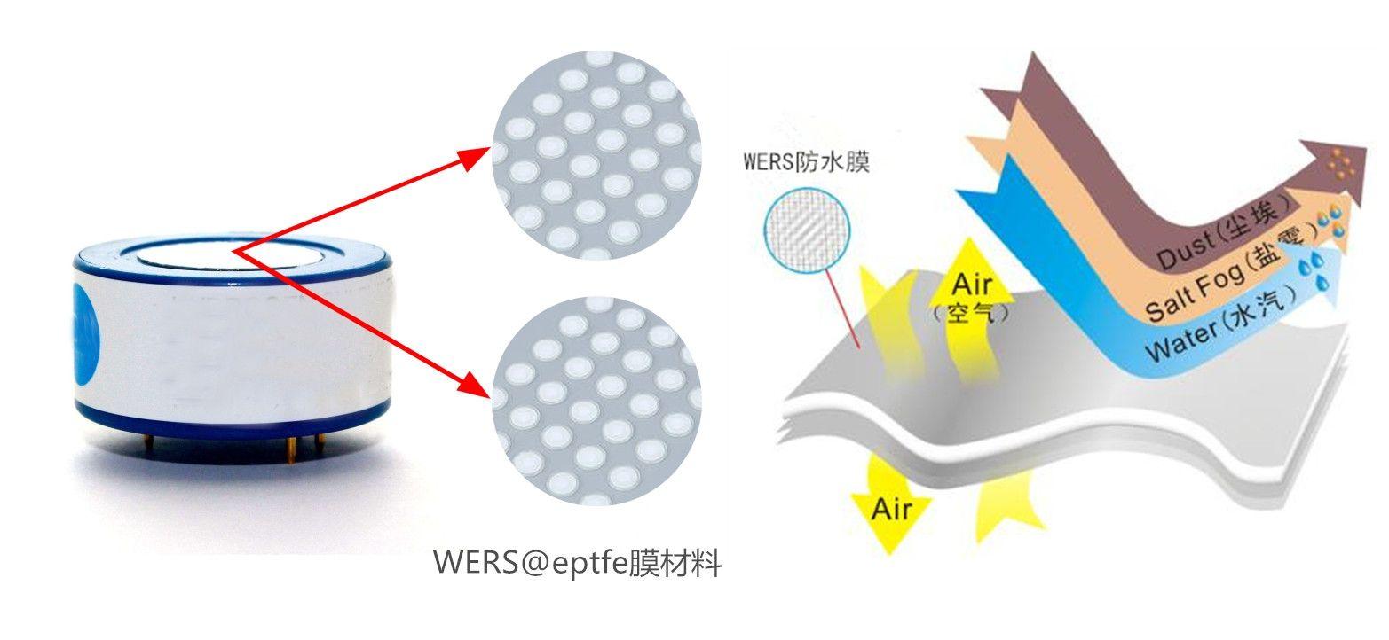 电化学传感器多孔eptfe疏水膜材料的特点是什么