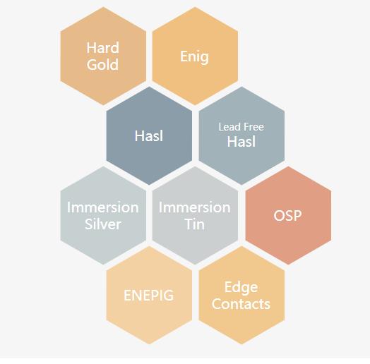 PCB小知识之表面处理工艺沉金与镀金的区别