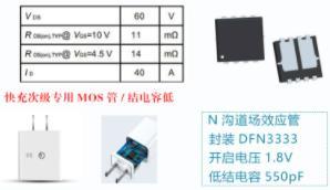快充专用60V低压mos 40A封装DFN3*3低结电容低Qg