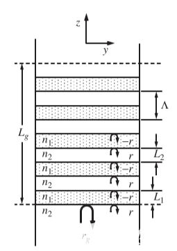 DBR的工作原理及其在VCSEL中的作用