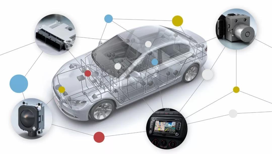 对于车载域控制器散热,热界面材料提供解决方案