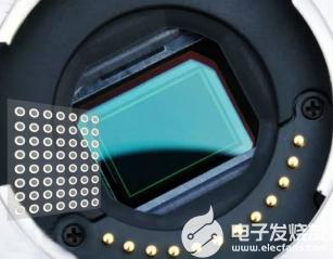 全新CMOS图像传感器防护方案,它的优势是什么