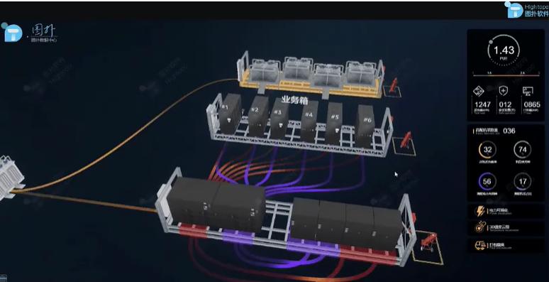 高阶段位机房进一步实现对众多子系统的集中配置管理