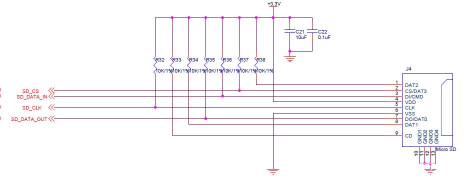 【紫光同創國產FPGA教程】【第八章】SD卡讀寫實驗